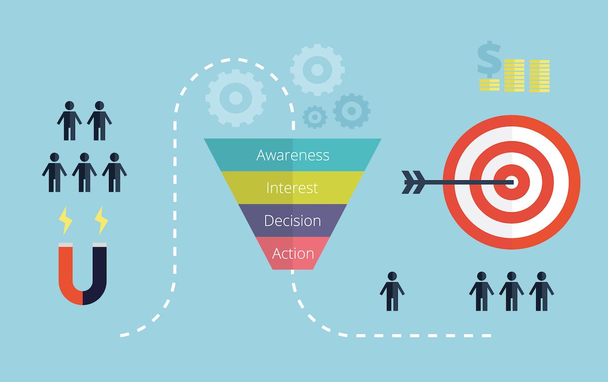 Blog na estratégia de Inbound Marketing